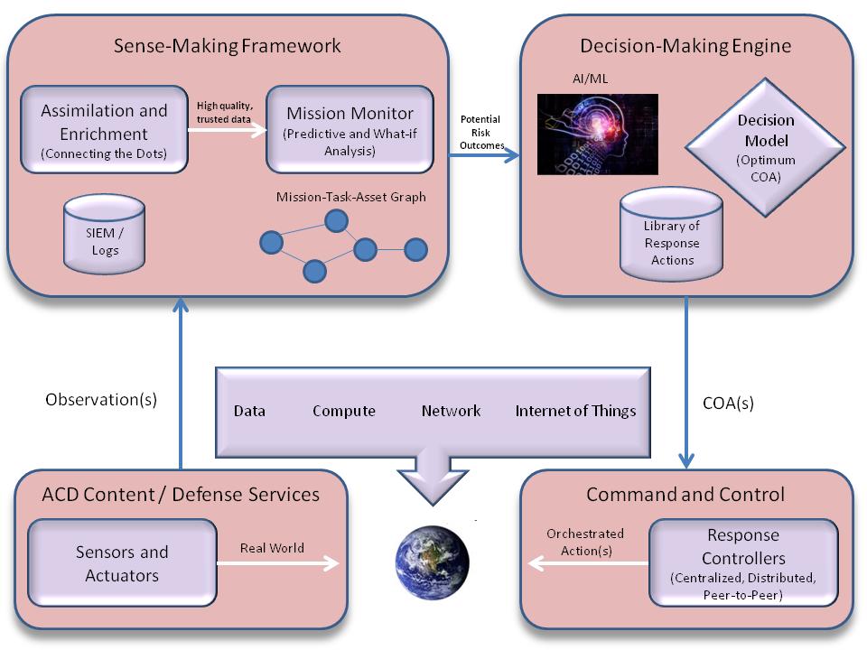 mission-platform